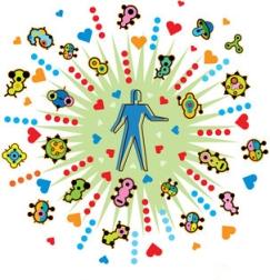 human-microbiome